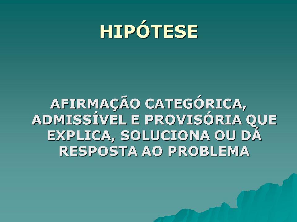 HIPÓTESE AFIRMAÇÃO CATEGÓRICA, ADMISSÍVEL E PROVISÓRIA QUE EXPLICA, SOLUCIONA OU DÁ RESPOSTA AO PROBLEMA