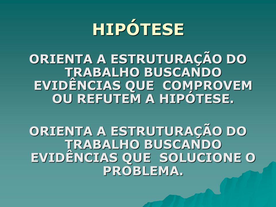 HIPÓTESE ORIENTA A ESTRUTURAÇÃO DO TRABALHO BUSCANDO EVIDÊNCIAS QUE COMPROVEM OU REFUTEM A HIPÓTESE.
