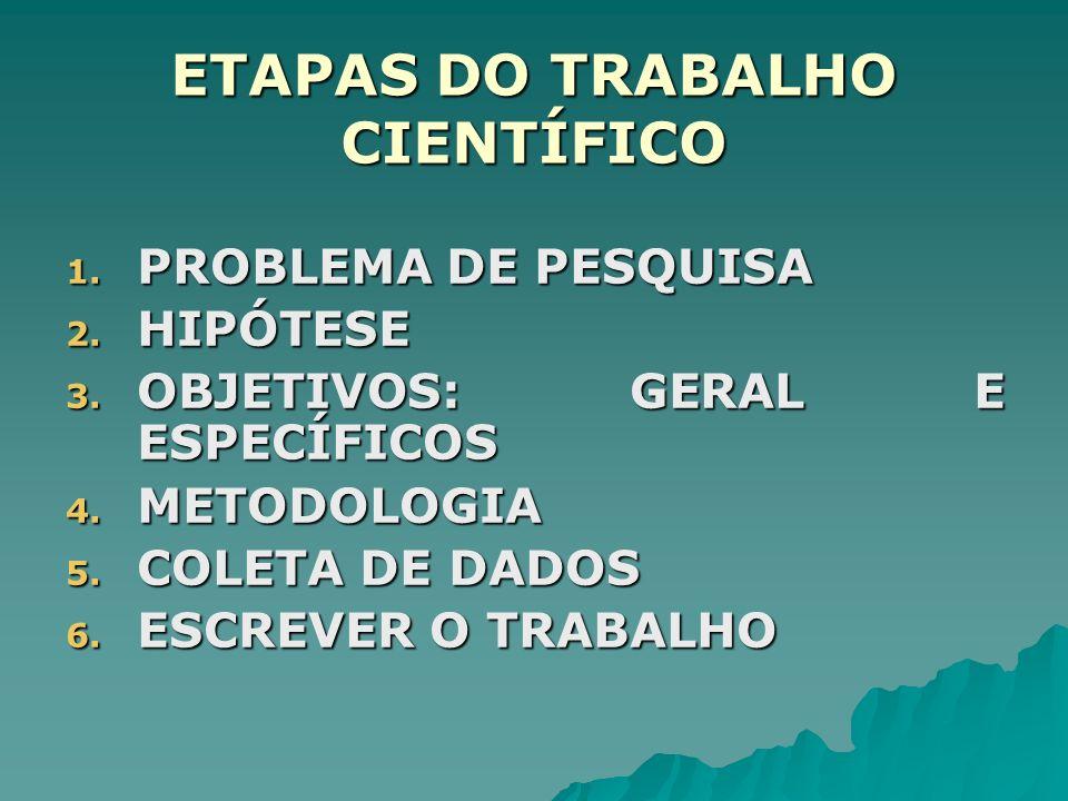 ETAPAS DO TRABALHO CIENTÍFICO 1. PROBLEMA DE PESQUISA 2. HIPÓTESE 3. OBJETIVOS: GERAL E ESPECÍFICOS 4. METODOLOGIA 5. COLETA DE DADOS 6. ESCREVER O TR