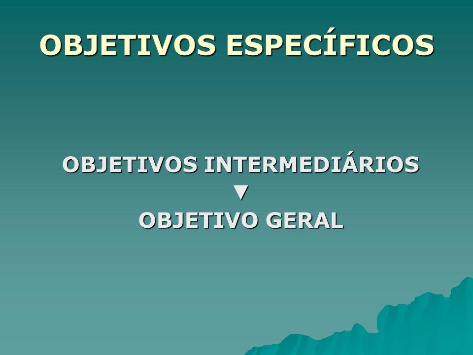 OBJETIVOS ESPECÍFICOS OBJETIVOS INTERMEDIÁRIOS OBJETIVO GERAL