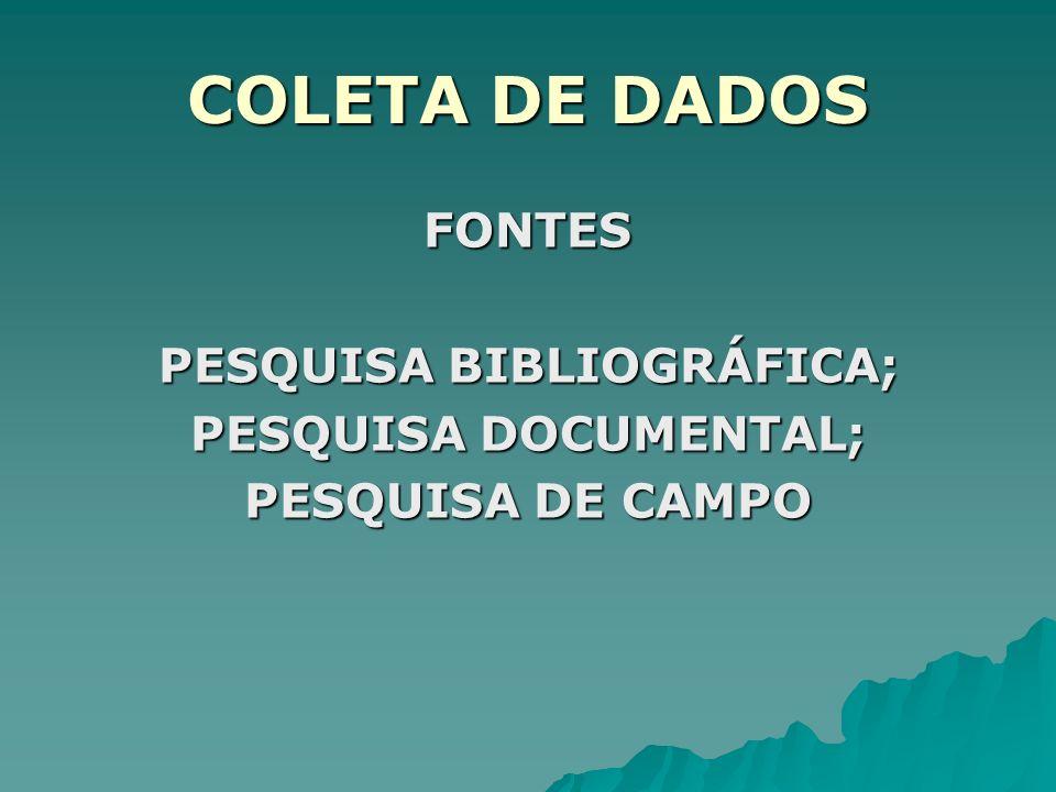 COLETA DE DADOS FONTES PESQUISA BIBLIOGRÁFICA; PESQUISA DOCUMENTAL; PESQUISA DE CAMPO