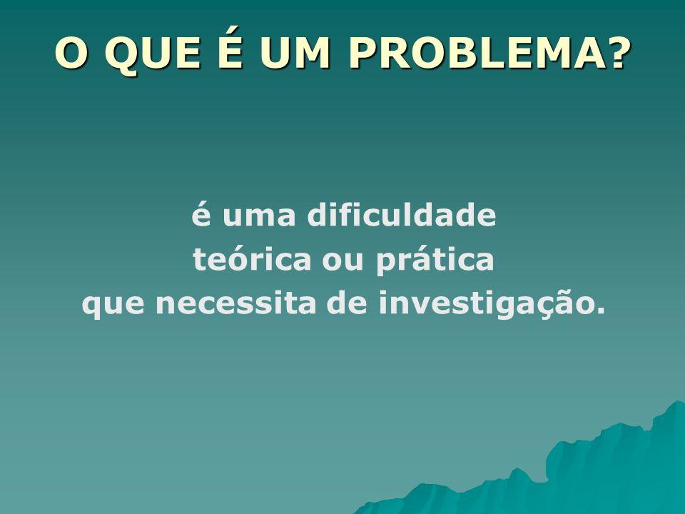 O QUE É UM PROBLEMA? é uma dificuldade teórica ou prática que necessita de investigação.