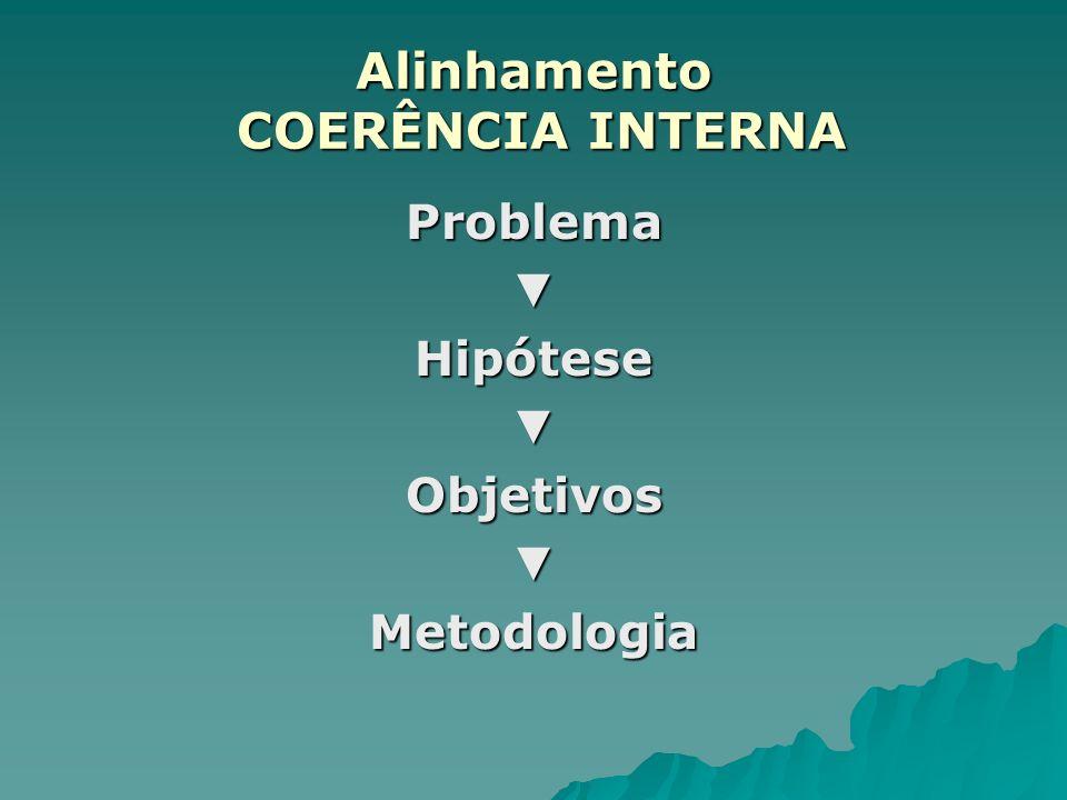 Alinhamento COERÊNCIA INTERNA ProblemaHipóteseObjetivosMetodologia