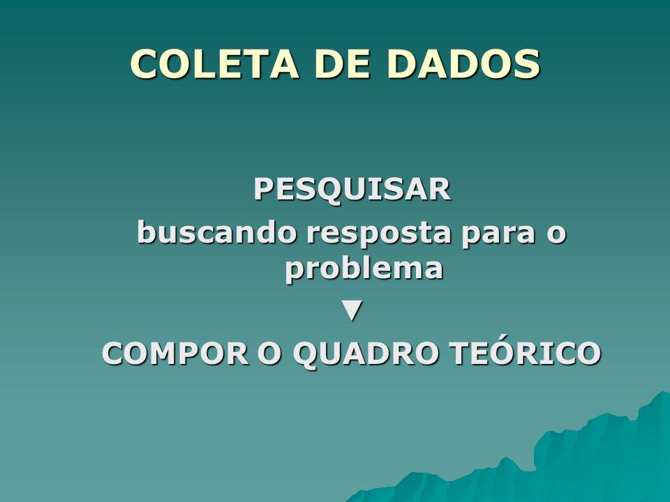 COLETA DE DADOS PESQUISAR buscando resposta para o problema COMPOR O QUADRO TEÓRICO