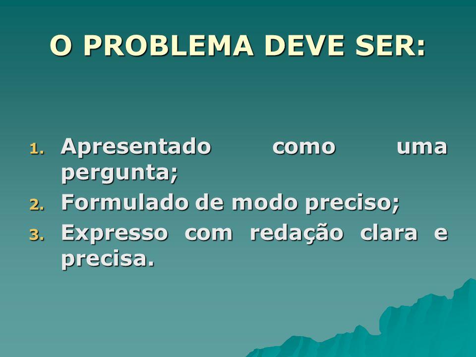 O PROBLEMA DEVE SER: 1. Apresentado como uma pergunta; 2. Formulado de modo preciso; 3. Expresso com redação clara e precisa.