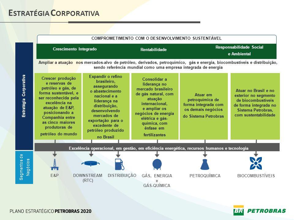 V ALORES P ETROBRAS Valores da Petrobras Desenvolvimento sustentável Integração Resultados Empreendedorismo e inovação Ética e transparência Respeito à vida Diversidade humana e cultural Orgulho de ser Petrobras As ações e negócios do Sistema Petrobras se orientam por valores que incentivam o desenvolvimento sustentável a atuação integrada a responsabilidade por resultados cultivando a prontidão para mudanças e o espírito de empreender, inovar e superar desafios com total compromisso com princípios éticos e transparência respeito à vida e diversidade humana e cultural presentes em pessoas competentes que resultam no orgulho de ser Petrobras Prontidão para mudanças Pessoas Critérios para escolhas, julgar o que é certo e errado, determinar preferências.