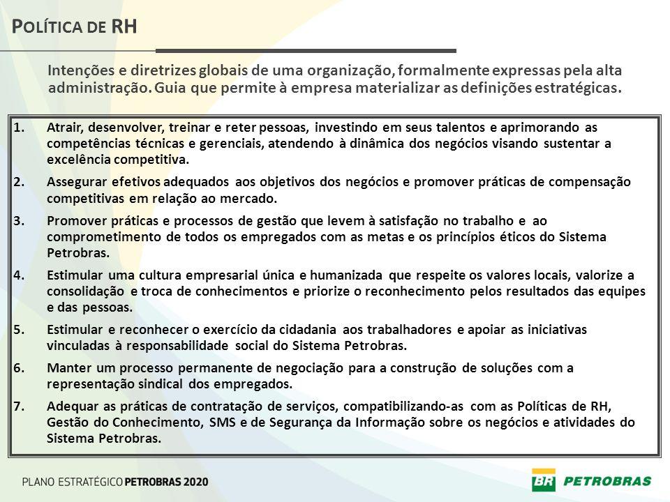 EVOLUÇÃO DO EFETIVO Petrobras Controladora (julho/2011)