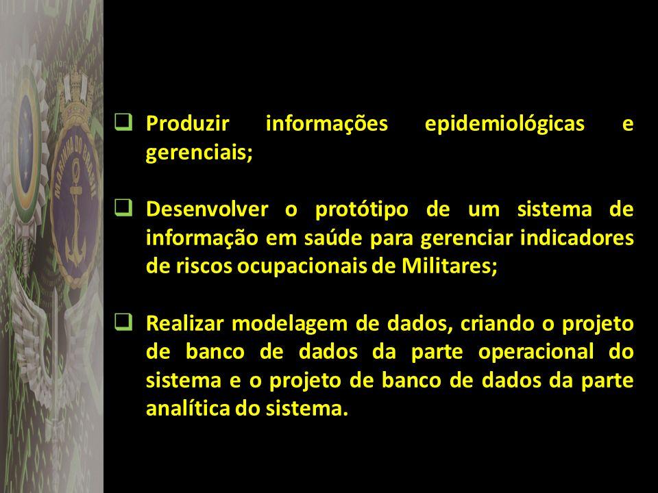 Produzir informações epidemiológicas e gerenciais; Desenvolver o protótipo de um sistema de informação em saúde para gerenciar indicadores de riscos o