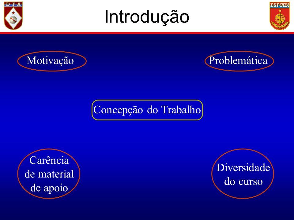 Introdução Concepção do Trabalho Problemática Carência de material de apoio Motivação Diversidade do curso