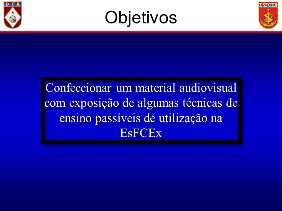 Objetivos Confeccionar um material audiovisual com exposição de algumas técnicas de ensino passíveis de utilização na EsFCEx