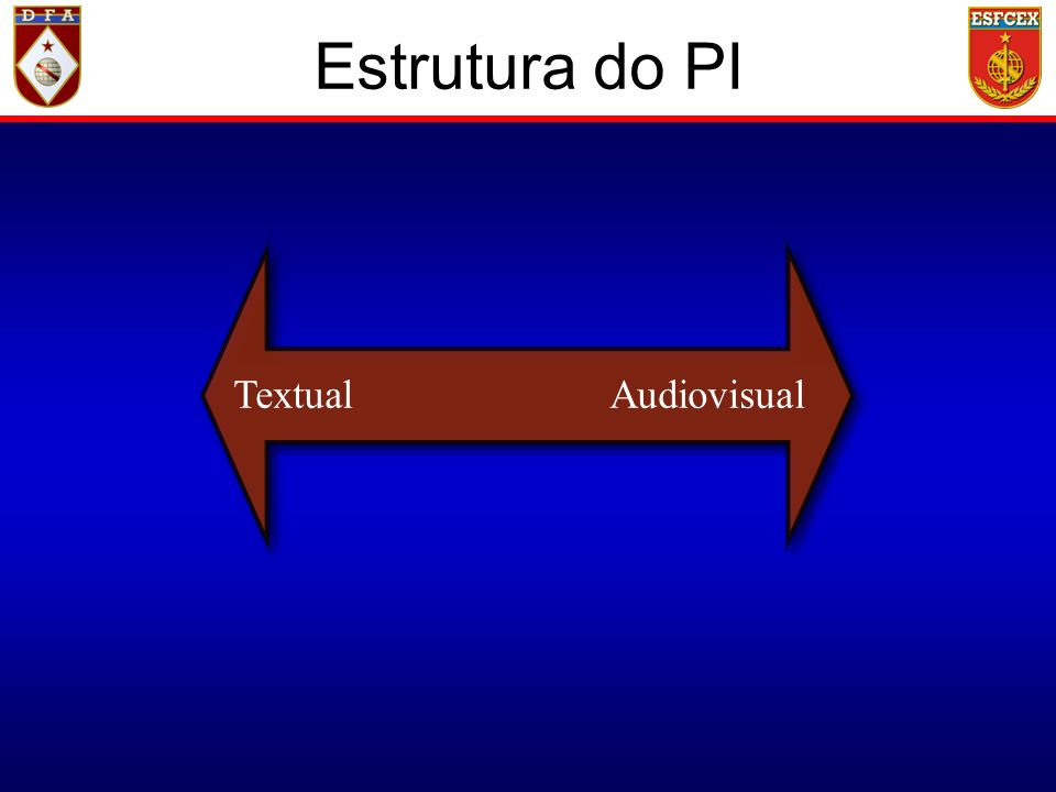 Estrutura do PI Textual Audiovisual