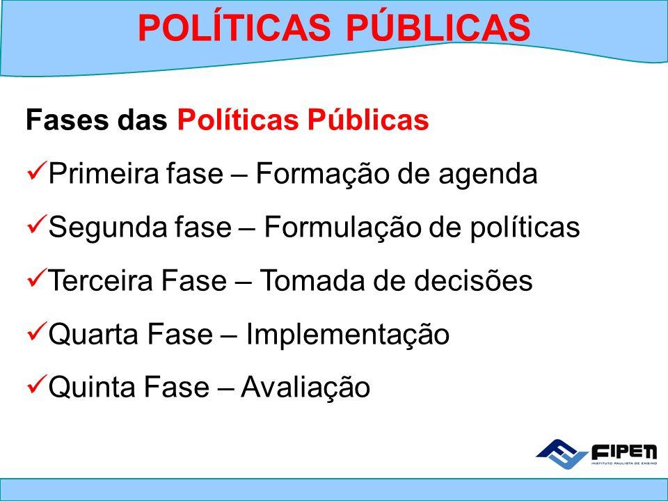 Fases das Políticas Públicas Primeira fase – Formação de agenda Segunda fase – Formulação de políticas Terceira Fase – Tomada de decisões Quarta Fase