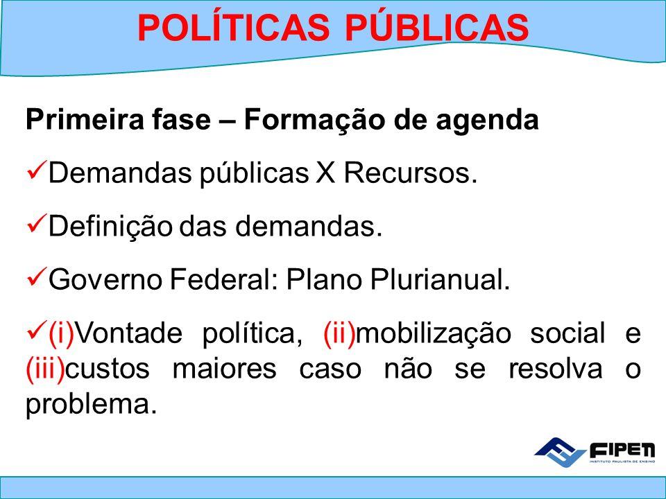 Primeira fase – Formação de agenda Demandas públicas X Recursos. Definição das demandas. Governo Federal: Plano Plurianual. (i)Vontade política, (ii)m