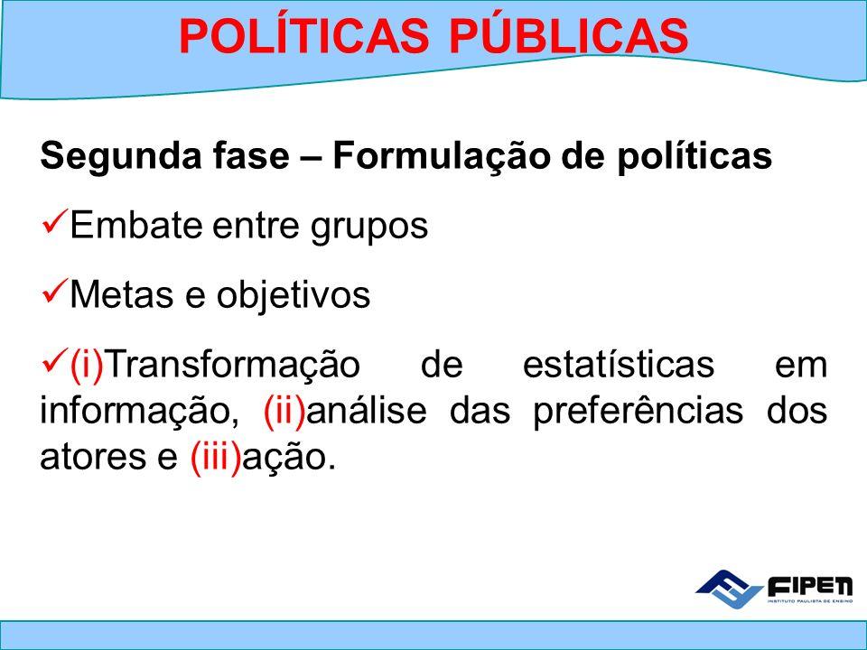 Segunda fase – Formulação de políticas Embate entre grupos Metas e objetivos (i)Transformação de estatísticas em informação, (ii)análise das preferênc