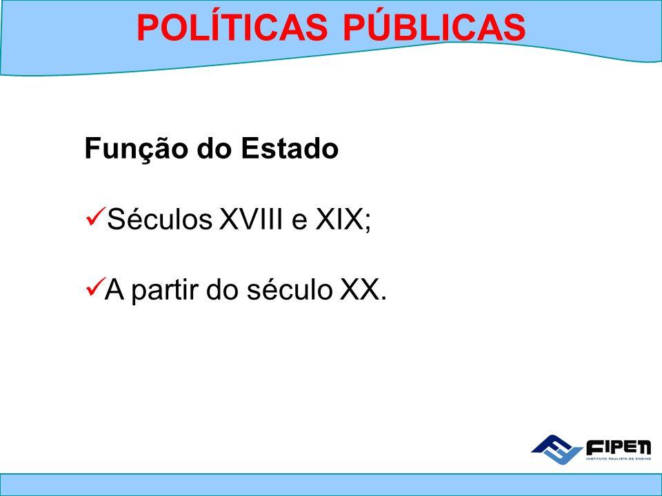 Função do Estado Séculos XVIII e XIX; A partir do século XX. POLÍTICAS PÚBLICAS