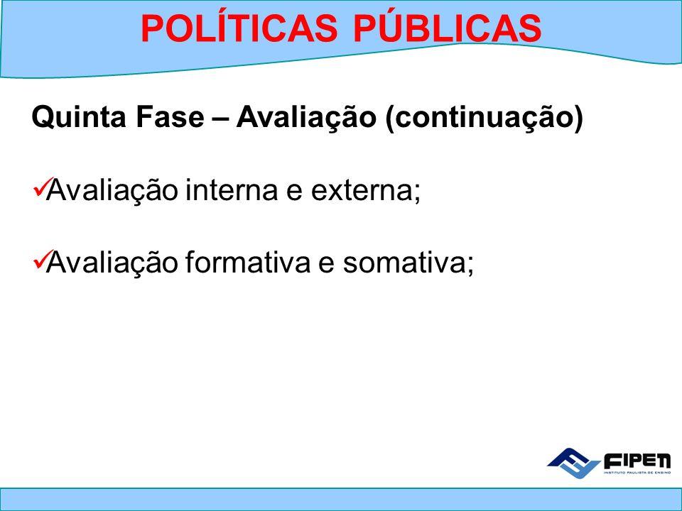 Quinta Fase – Avaliação (continuação) Avaliação interna e externa; Avaliação formativa e somativa;