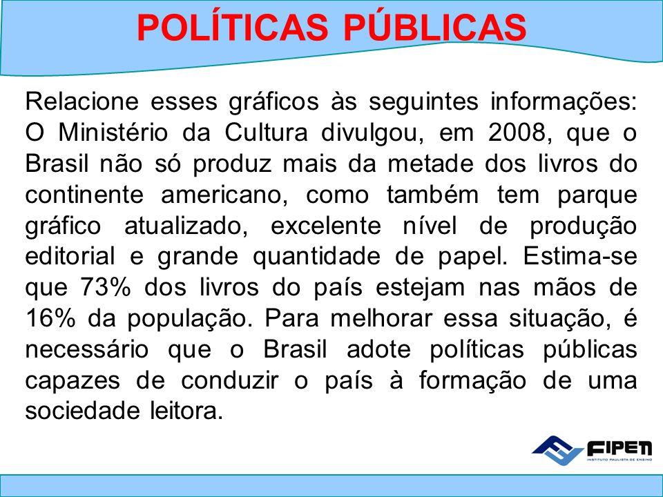 Relacione esses gráficos às seguintes informações: O Ministério da Cultura divulgou, em 2008, que o Brasil não só produz mais da metade dos livros do