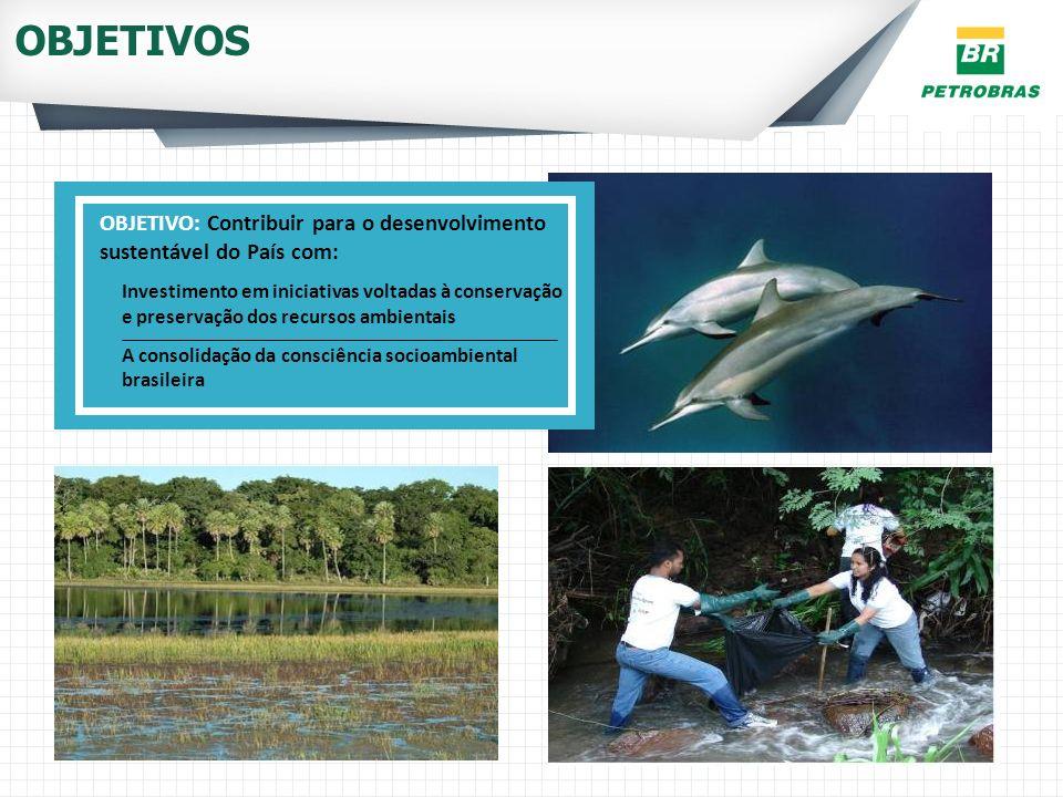 OBJETIVO: Contribuir para o desenvolvimento sustentável do País com: Investimento em iniciativas voltadas à conservação e preservação dos recursos amb