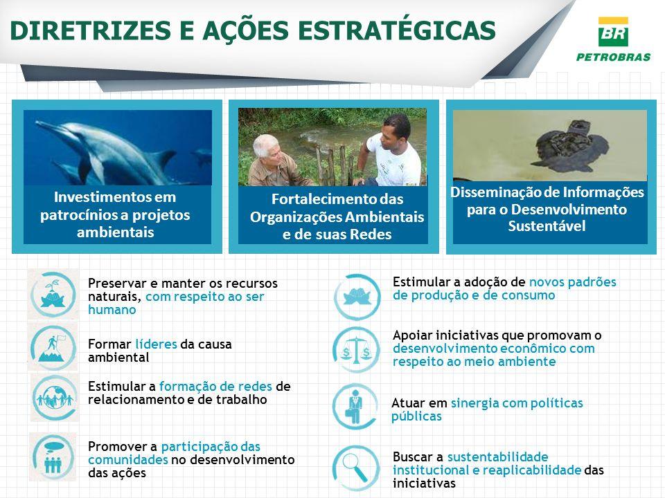 Investimentos em patrocínios a projetos ambientais DIRETRIZES E AÇÕES ESTRATÉGICAS Preservar e manter os recursos naturais, com respeito ao ser humano