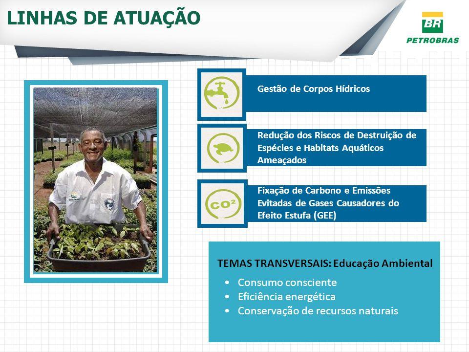 TEMAS TRANSVERSAIS: Educação Ambiental Consumo consciente Eficiência energética Conservação de recursos naturais Gestão de Corpos Hídricos Redução dos