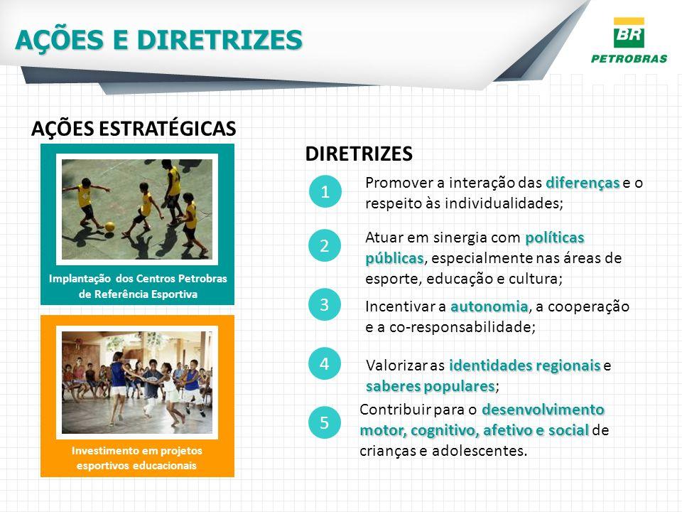 desenvolvimento motor, cognitivo, afetivo e social Contribuir para o desenvolvimento motor, cognitivo, afetivo e social de crianças e adolescentes. di