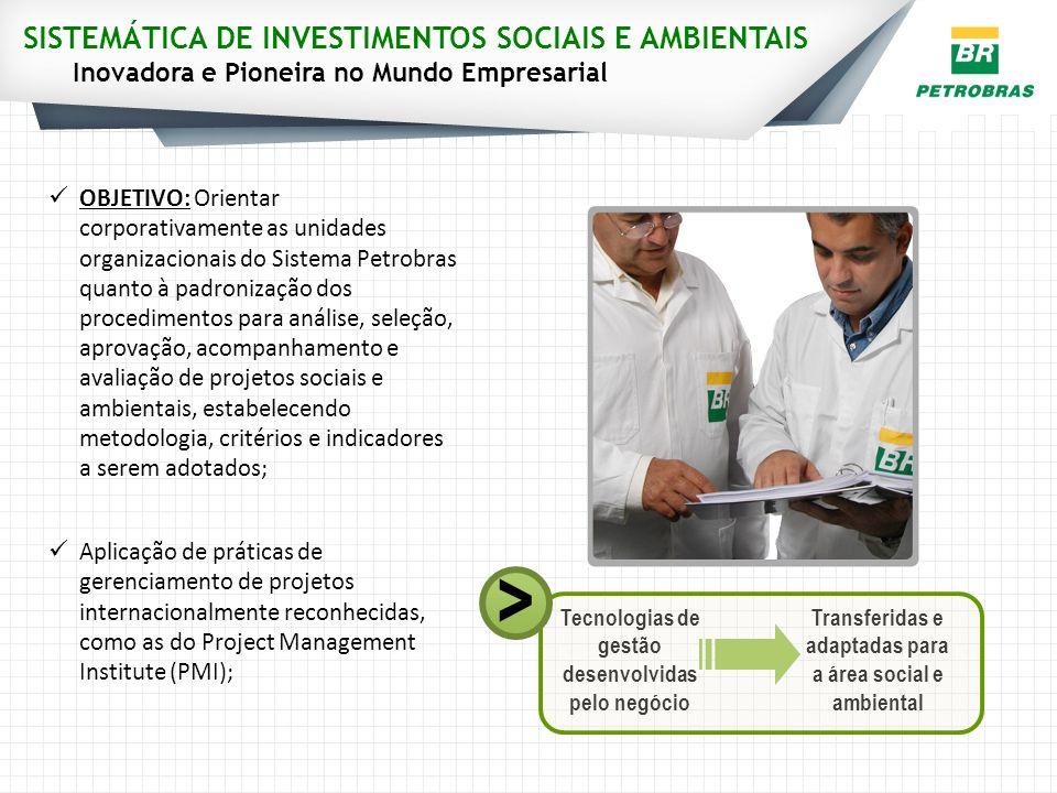 SISTEMÁTICA DE INVESTIMENTOS SOCIAIS E AMBIENTAIS OBJETIVO: Orientar corporativamente as unidades organizacionais do Sistema Petrobras quanto à padron