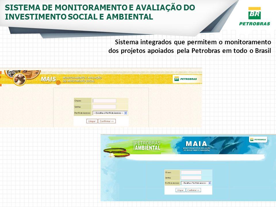 SISTEMA DE MONITORAMENTO E AVALIAÇÃO DO INVESTIMENTO SOCIAL E AMBIENTAL Sistema integrados que permitem o monitoramento dos projetos apoiados pela Pet