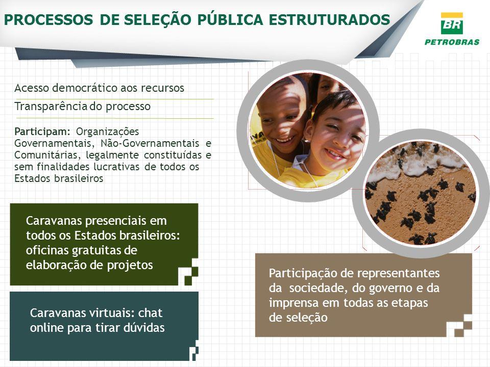 SISTEMA DE MONITORAMENTO E AVALIAÇÃO DO INVESTIMENTO SOCIAL E AMBIENTAL Sistema integrados que permitem o monitoramento dos projetos apoiados pela Petrobras em todo o Brasil
