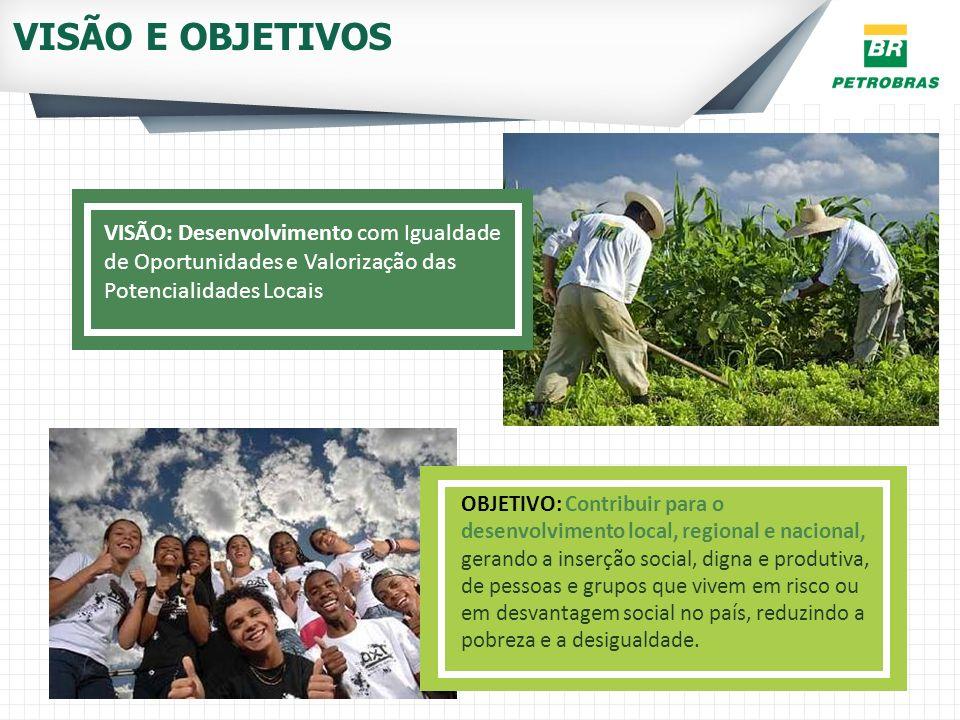 VISÃO: Desenvolvimento com Igualdade de Oportunidades e Valorização das Potencialidades Locais OBJETIVO: Contribuir para o desenvolvimento local, regi