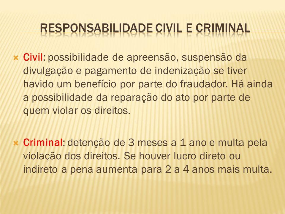 Civil: possibilidade de apreensão, suspensão da divulgação e pagamento de indenização se tiver havido um benefício por parte do fraudador. Há ainda a