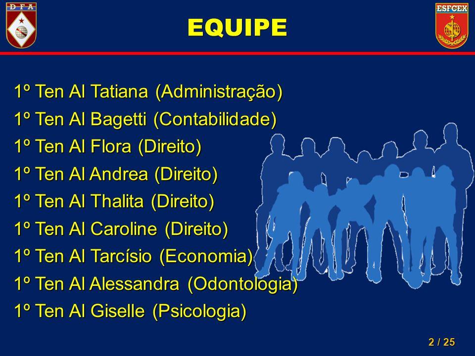 2 / 25 EQUIPE I 1º Ten Al Tatiana (Administração) 1º Ten Al Bagetti (Contabilidade) 1º Ten Al Flora (Direito) 1º Ten Al Andrea (Direito) 1º Ten Al Tha