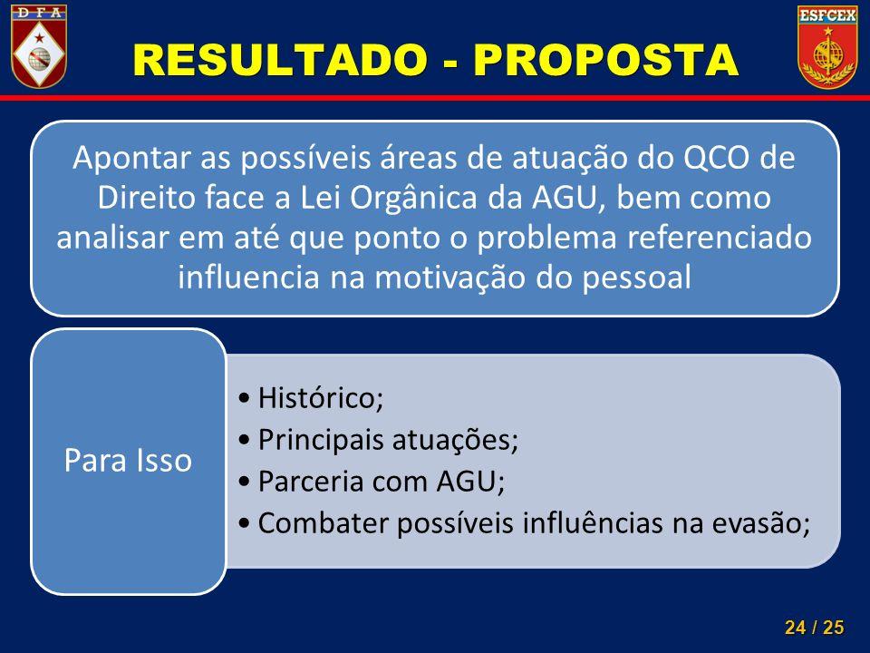 24 / 25 Apontar as possíveis áreas de atuação do QCO de Direito face a Lei Orgânica da AGU, bem como analisar em até que ponto o problema referenciado