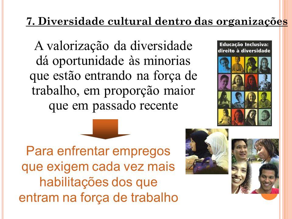 7. Diversidade cultural dentro das organizações A valorização da diversidade dá oportunidade às minorias que estão entrando na força de trabalho, em p