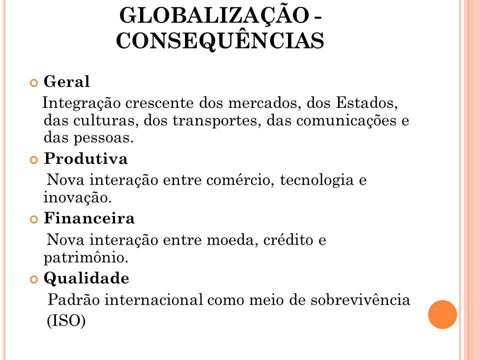 GLOBALIZAÇÃO - CONSEQUÊNCIAS Geral Integração crescente dos mercados, dos Estados, das culturas, dos transportes, das comunicações e das pessoas. Prod
