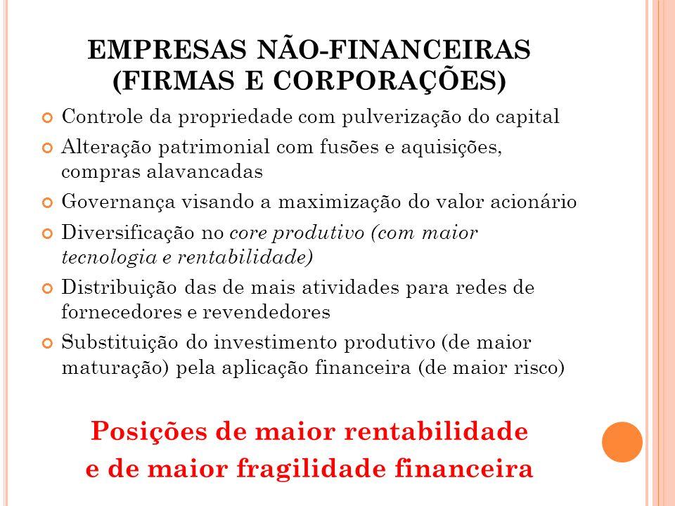 EMPRESAS NÃO-FINANCEIRAS (FIRMAS E CORPORAÇÕES) Controle da propriedade com pulverização do capital Alteração patrimonial com fusões e aquisições, com