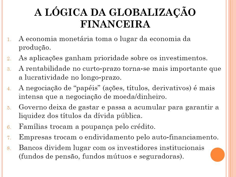 A LÓGICA DA GLOBALIZAÇÃO FINANCEIRA 1. A economia monetária toma o lugar da economia da produção. 2. As aplicações ganham prioridade sobre os investim