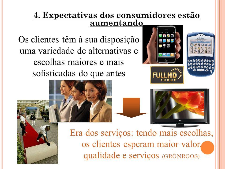 7 4. Expectativas dos consumidores estão aumentando Os clientes têm à sua disposição uma variedade de alternativas e escolhas maiores e mais sofistica