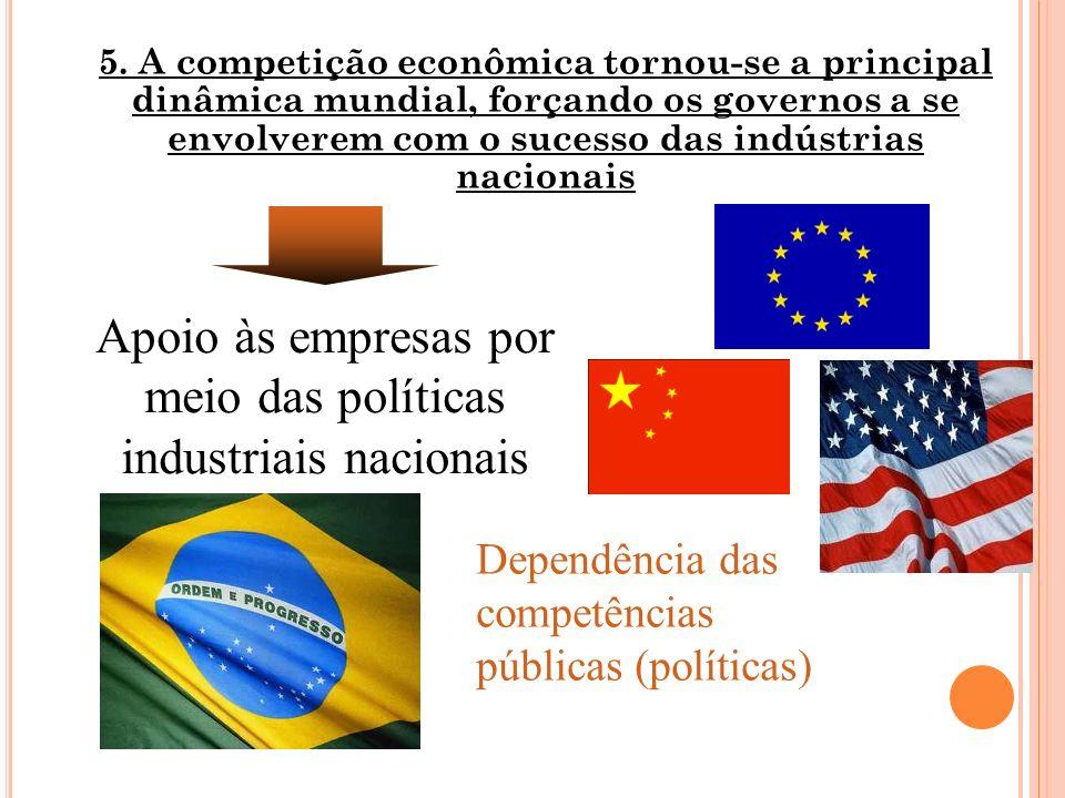 5. A competição econômica tornou-se a principal dinâmica mundial, forçando os governos a se envolverem com o sucesso das indústrias nacionais Apoio às