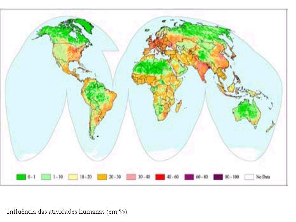 Influência das atividades humanas (em %)