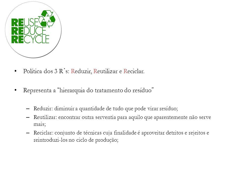 Política dos 3 R´s: Reduzir, Reutilizar e Reciclar. Representa a hierarquia do tratamento do resíduo – Reduzir: diminuir a quantidade de tudo que pode