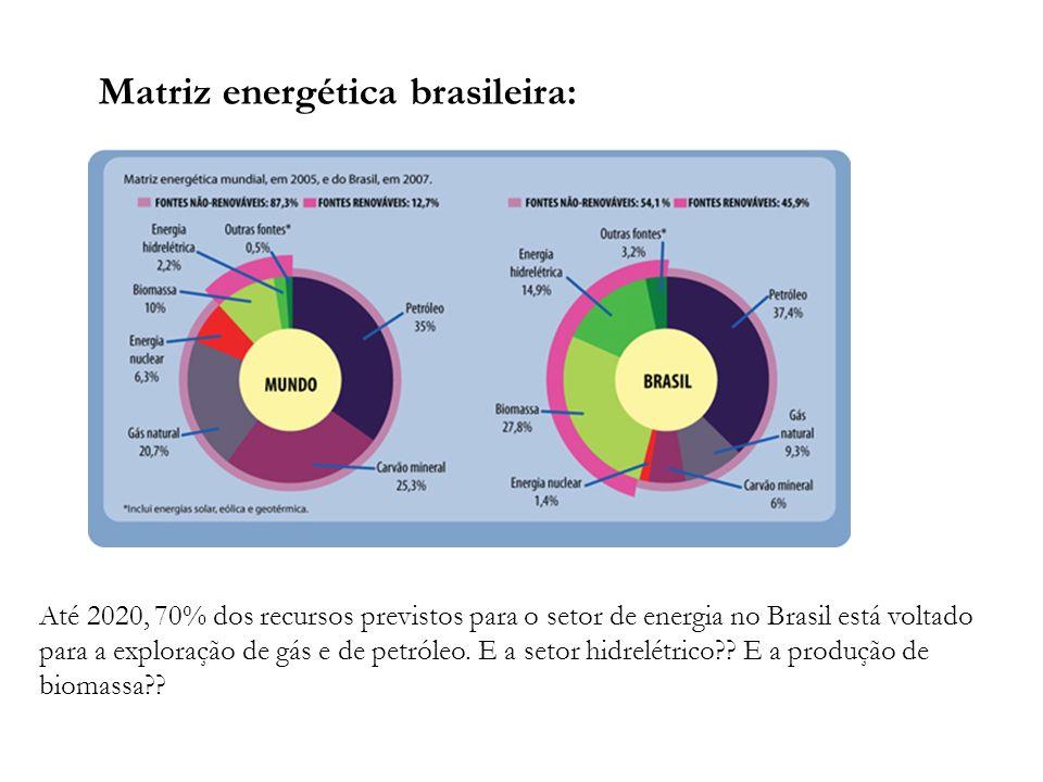 Até 2020, 70% dos recursos previstos para o setor de energia no Brasil está voltado para a exploração de gás e de petróleo. E a setor hidrelétrico?? E