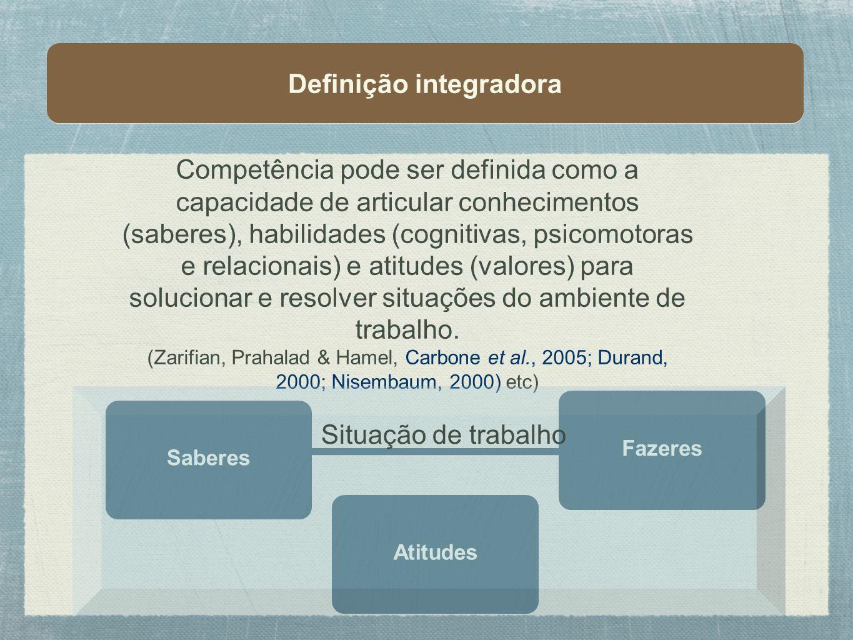 Definição integradora Saberes Fazeres Competência pode ser definida como a capacidade de articular conhecimentos (saberes), habilidades (cognitivas, p