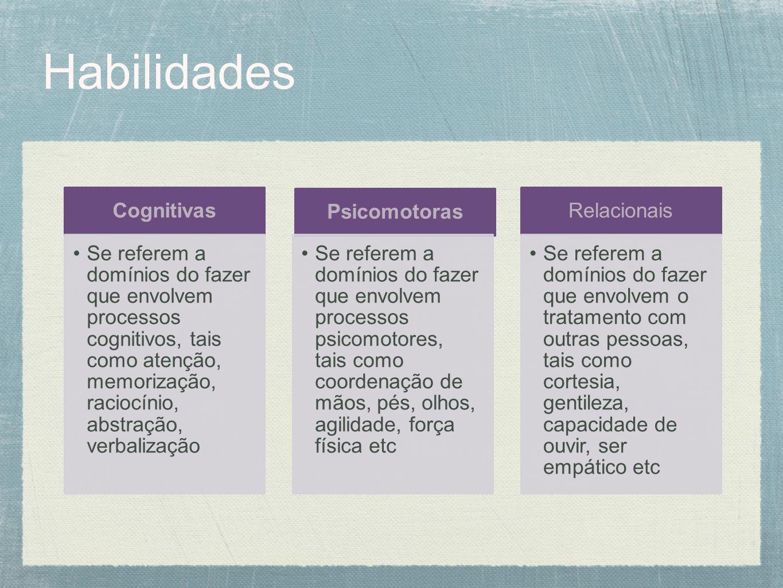 Habilidades Cognitivas Se referem a domínios do fazer que envolvem processos cognitivos, tais como atenção, memorização, raciocínio, abstração, verbal