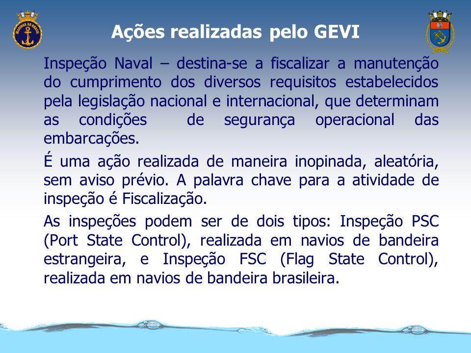 NORMAM 07 0104 - DOS INSPETORES NAVAIS Os Inspetores Navais são profissionais de diversos níveis e habilitados para executarem a IN. Os Inspetores Nav