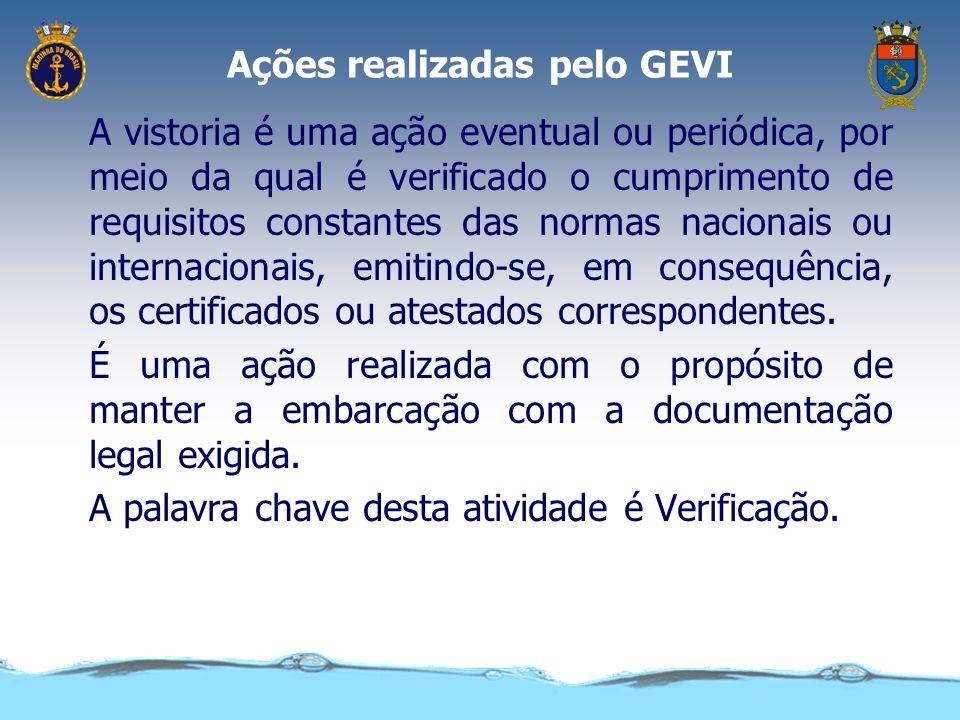 Ações realizadas pelo GEVI Inspeção Naval – destina-se a fiscalizar a manutenção do cumprimento dos diversos requisitos estabelecidos pela legislação