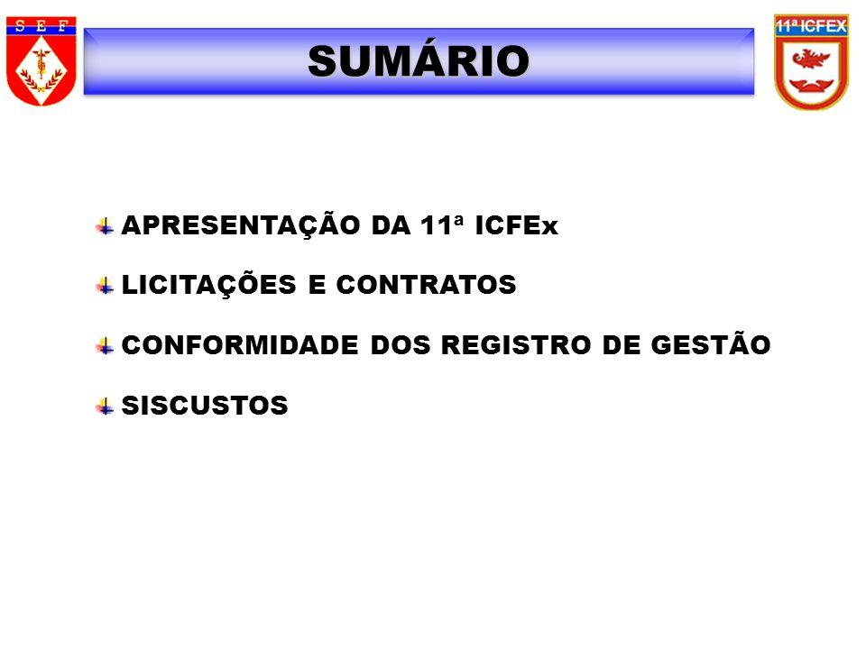 SUMÁRIO APRESENTAÇÃO DA 11ª ICFEx LICITAÇÕES E CONTRATOS CONFORMIDADE DOS REGISTRO DE GESTÃO SISCUSTOS