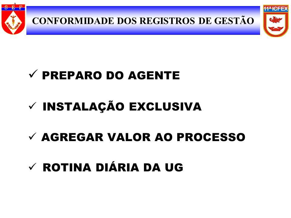 PREPARO DO AGENTE INSTALAÇÃO EXCLUSIVA AGREGAR VALOR AO PROCESSO ROTINA DIÁRIA DA UG SIAFI SUPORTE DOCUMENTAL CONFORMIDADE DOS REGISTROS DE GESTÃO 11