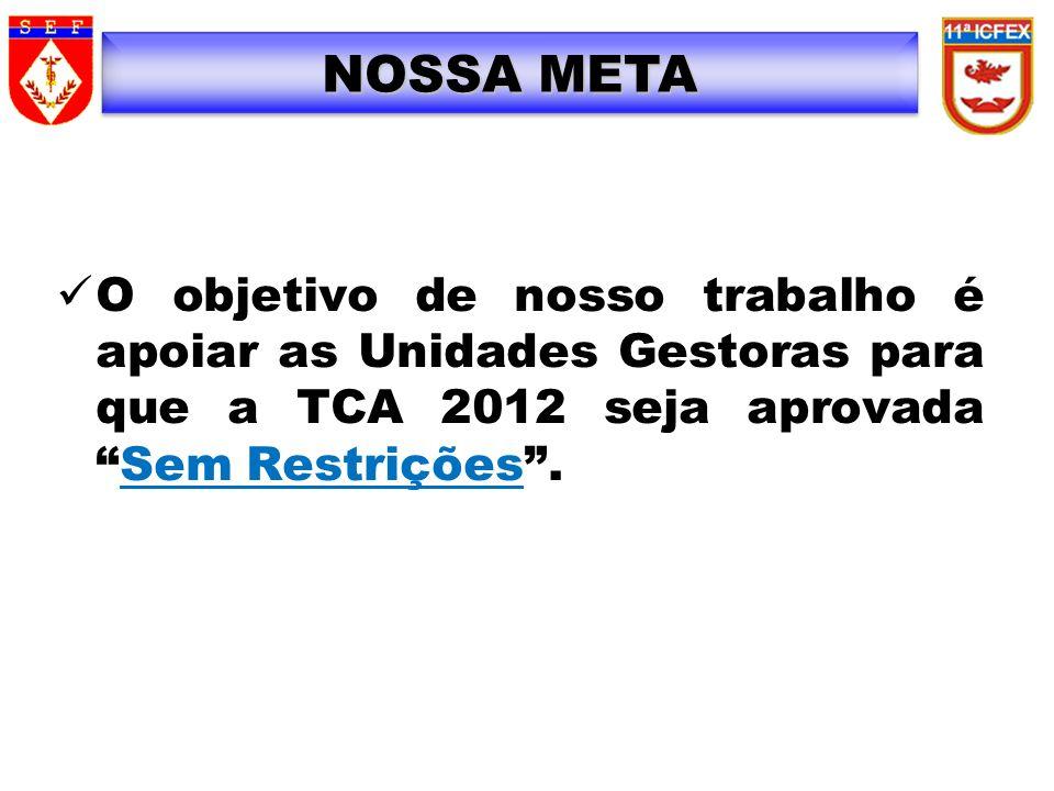 O objetivo de nosso trabalho é apoiar as Unidades Gestoras para que a TCA 2012 seja aprovadaSem Restrições. NOSSA META