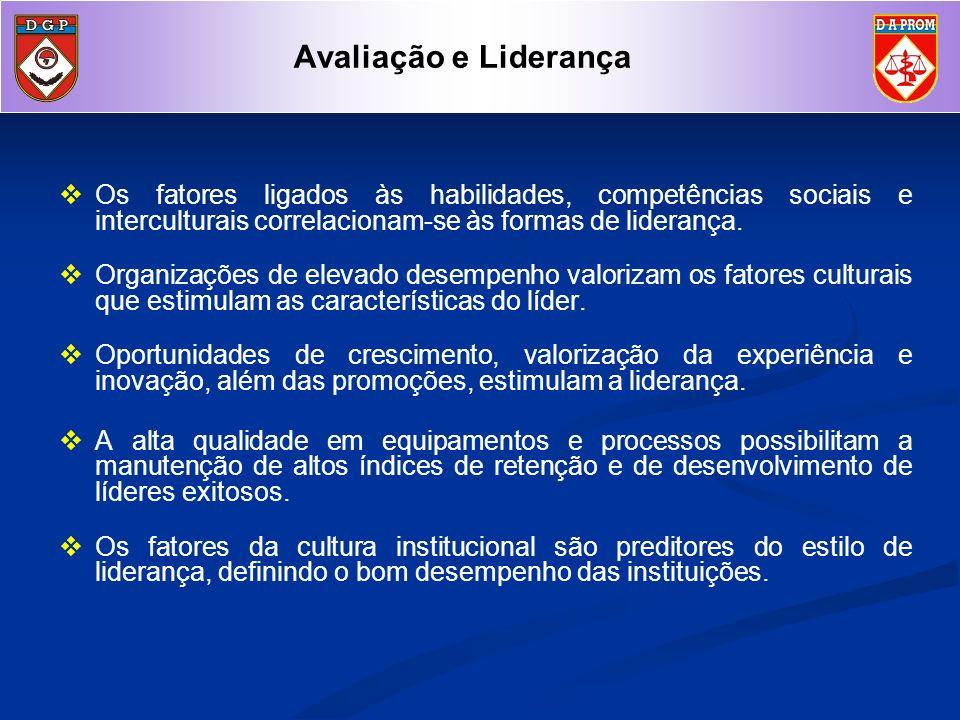 Os fatores ligados às habilidades, competências sociais e interculturais correlacionam-se às formas de liderança. Organizações de elevado desempenho v
