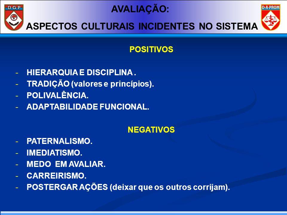 POSITIVOS -HIERARQUIA E DISCIPLINA. -TRADIÇÃO (valores e princípios). -POLIVALÊNCIA. -ADAPTABILIDADE FUNCIONAL. NEGATIVOS -PATERNALISMO. -IMEDIATISMO.